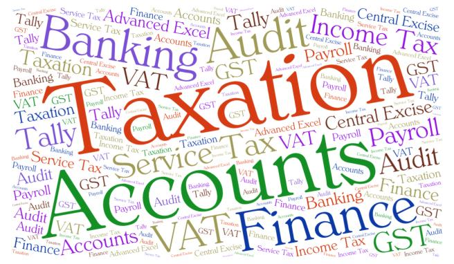 Certified Course in Accounting and Finance